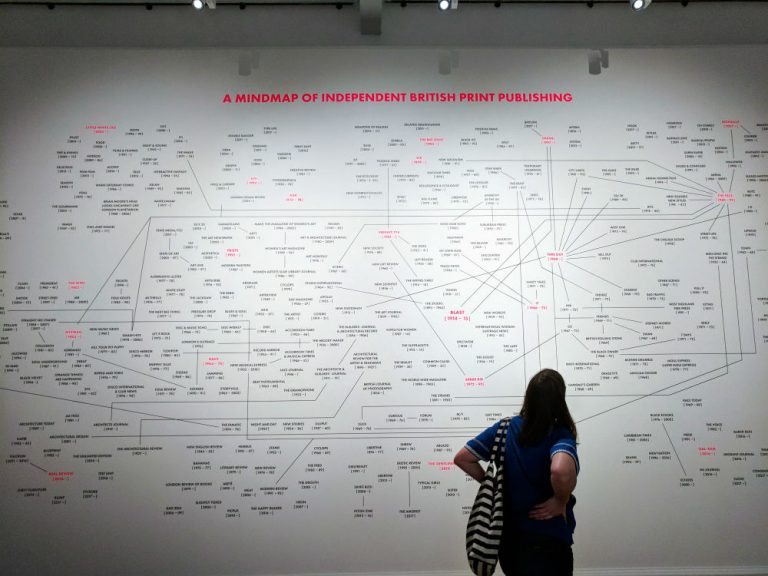 Somerset House print mind map from Print! Tearing It Up Exhibition
